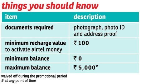 Airtel Money Knowfacts