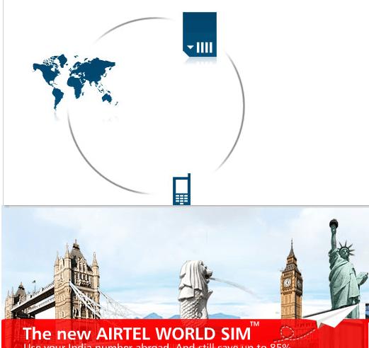 Airtel World Sim
