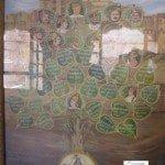 Family Tree of Jsailmer Kings