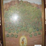 Family tree of KIngs of Jaisalmer which starts from Lord Kirshna