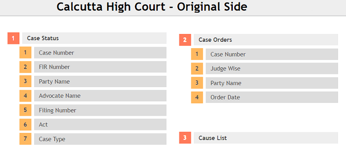 Find Status of Cases in High Court in India