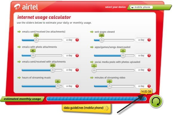 Free Internet Usage Calculator, know your monthly data usage