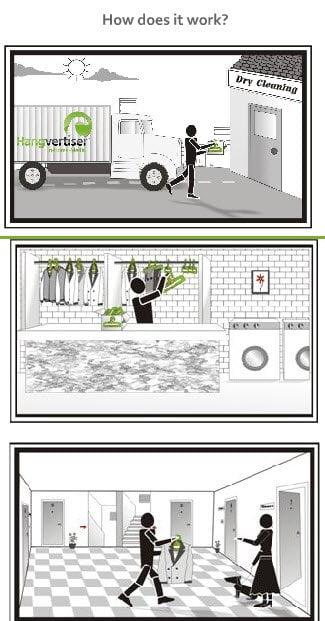 How does hangvertiser work