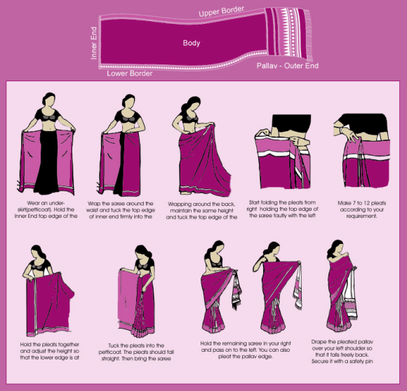 How to Drape a Sari like a Pro. History of Sari