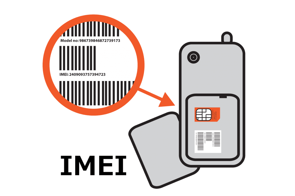 block your lost or stolen mobile through IMEI number