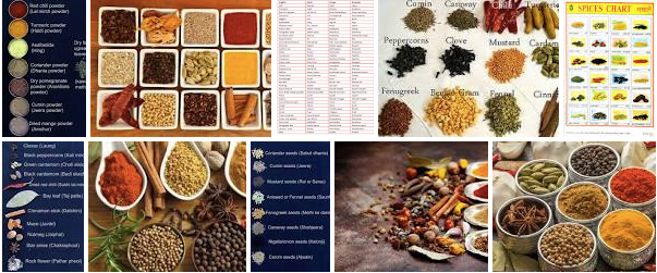 English name of common Indian Spices