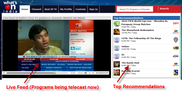 Live Feed and Top Recommendations @ What's On India