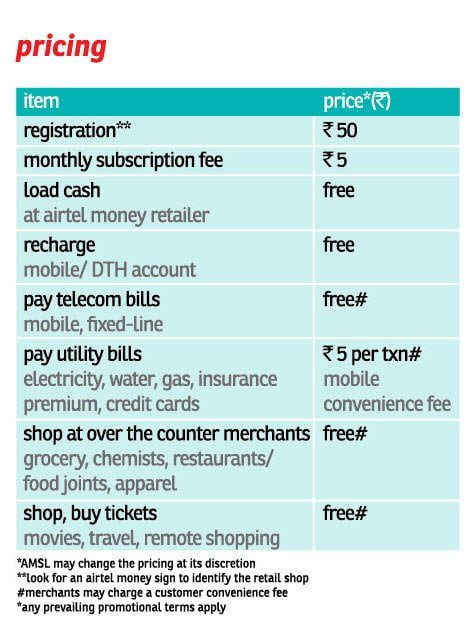 Pricing for Airtel Money
