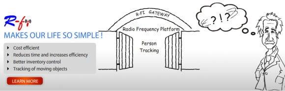 R-Fi tech