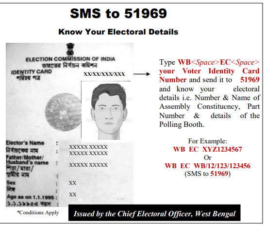 How to find details of your Electoral roll via SMS, App and Website
