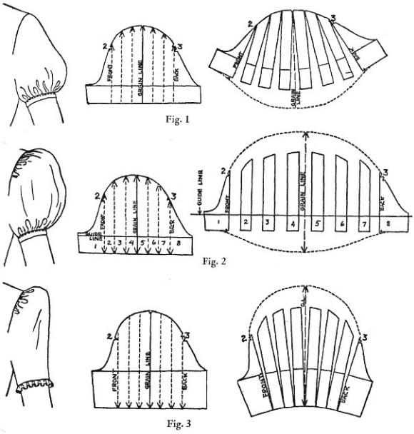 Shoulder Design in Fashion