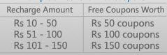 get almost equal valued free coupons for mobile recharge online