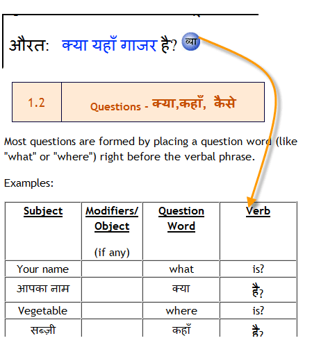 Hindi learning verb recognition