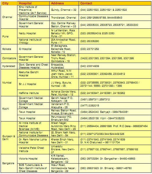 List of government authorized hospitals treatement of swine flue